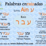 La raíz de la palabra IVRIT hebreo